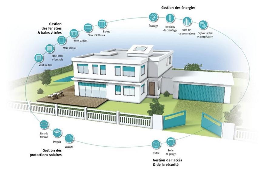 MDP Menuiseries Fermetures : maison connectée